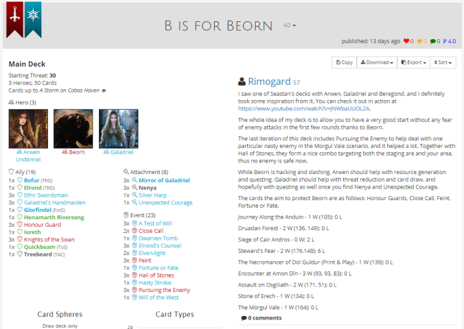 b is for beorn list