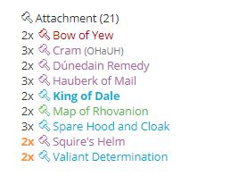 elrond attachments